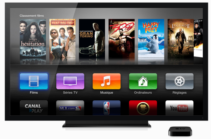Apple TV : décodeur TV intégré et routeur sans fil ?