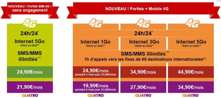 La Poste Mobile : premiers forfaits 4G dès 21,90€/mois