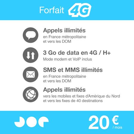 Joe Mobile : ajout de la 4G dans le forfait à 20€/mois