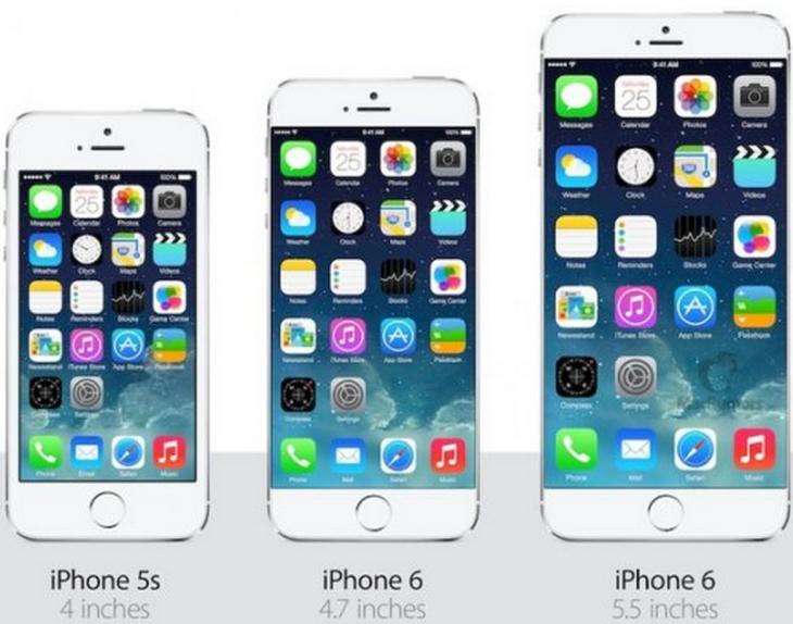 """Apple : l'iPhone 6 phablette nommée """"iPhone 6 Plus"""" ?"""