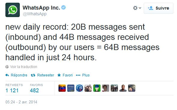 whatsapp-64-milliards-messages