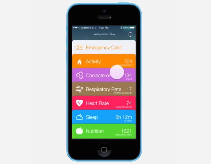 iOS 8 : une démo interactive pour découvrir Healthbook