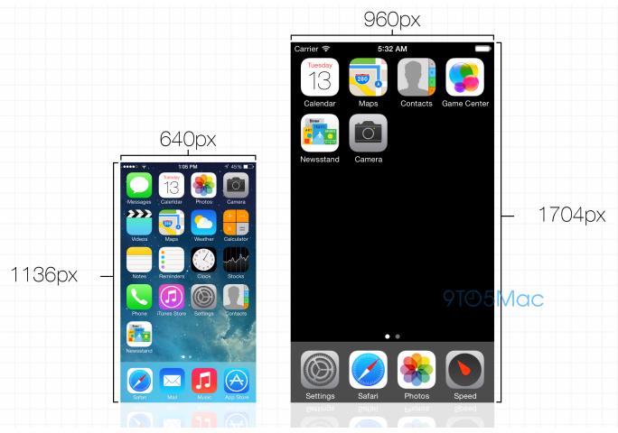 iPhone 6 : une résolution d'écran de 1704 × 960 pixels ?