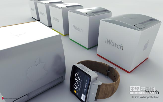 iWatch-production