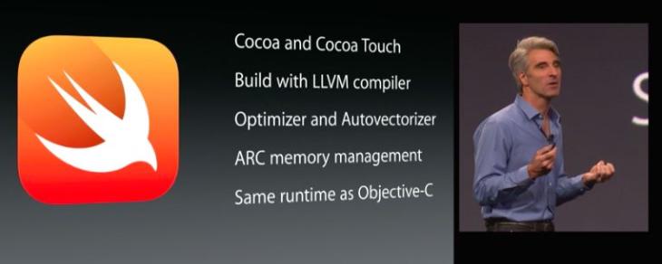 Swift : le nouveau langage de programmation d'Apple