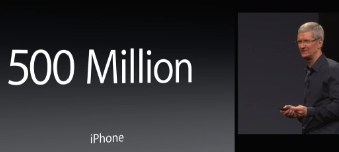 WWDC 2014 : les chiffres clés d'Apple