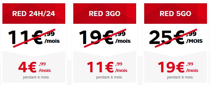 SFR RED : promotions sur les forfaits 24h/24, 3Go et 5Go
