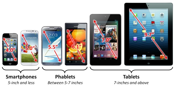 Tailles-phablettes