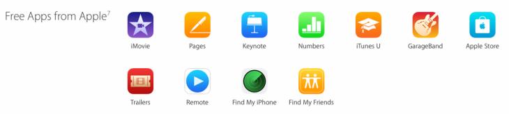 iPhone 6 et 6 Plus : iLife & iWork préinstallées sur les versions 64 Go et 128 Go