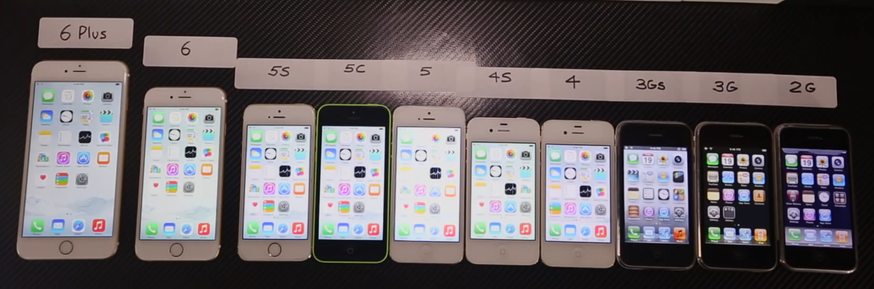 iphone through the years test de rapidit 233 de tous les iphone du mod 232 le 2g 224 l 7734