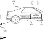 Apple : un brevet pour contrôler sa voiture à distance