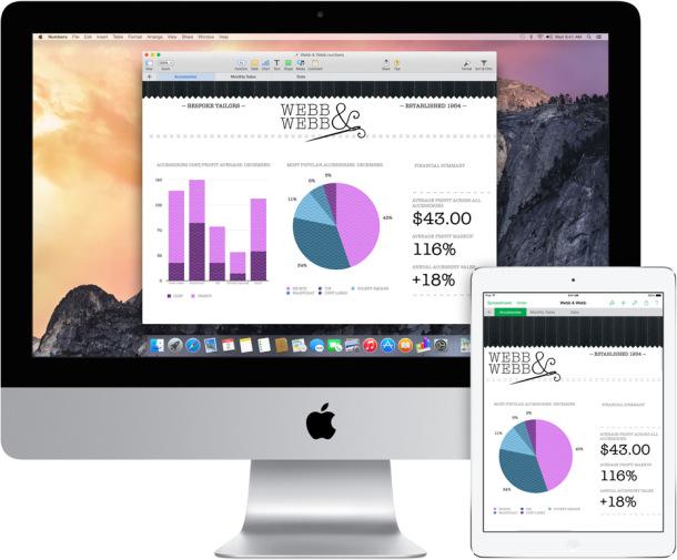 iMac Retina en 2015, stock limité d'iPad Air 2 et pas de MacBook Air Retina ?