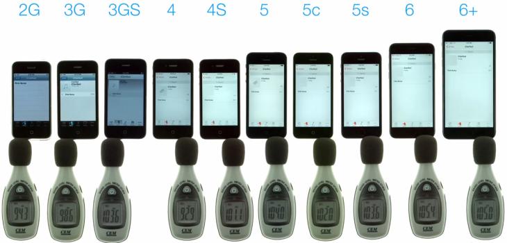Comparatif : la puissance sonore de l'iPhone 2G à l'iPhone 6 Plus