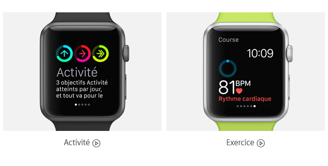 Apple-Watch-Activite-Exercice