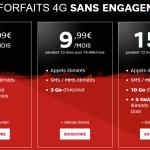 SFR RED : journées guerrières, promotions & bonus sur les forfaits 4G