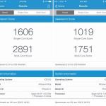 iOS 9 : les performances du mode économie d'énergie testées sur l'iPhone 6