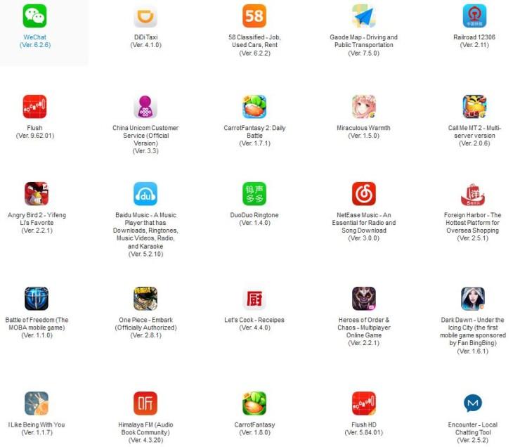 XcodeGhost : 4000 applications infectées, liste des 25 les plus populaires
