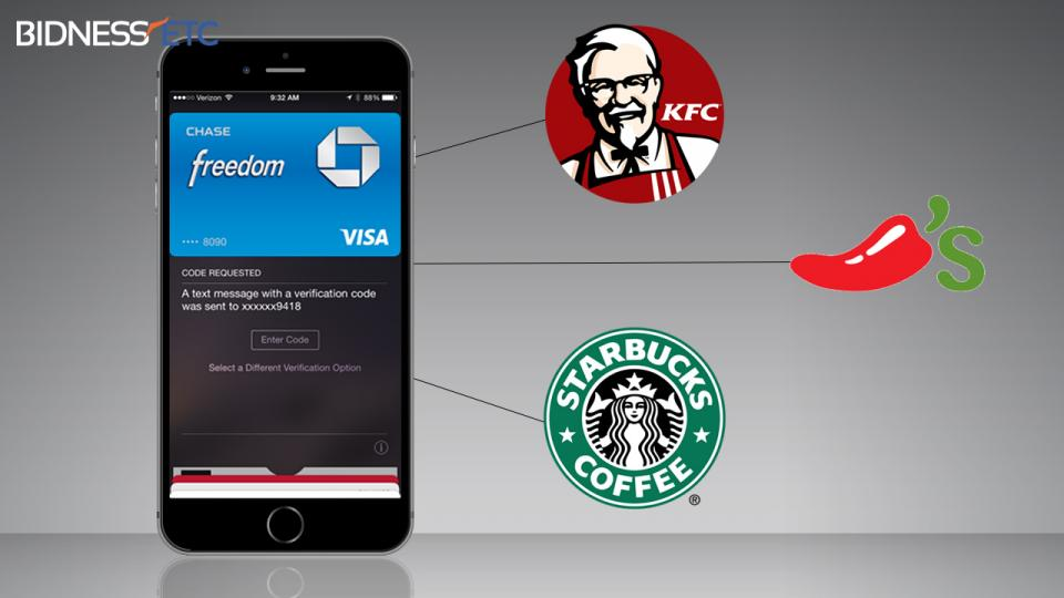 Apple-Pay-KFC-Starbucks-Chili