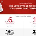 SFR RED : promotion sur les forfaits et data 4G doublée