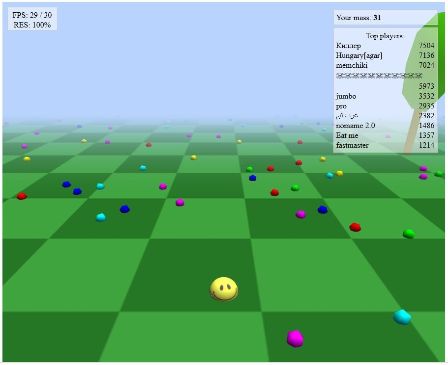 Agar io 3D - Agar.io : une version 3D du jeu disponible sur Internet