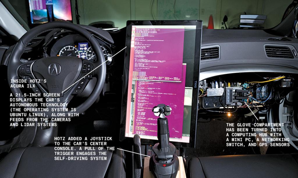 GeoHot-voiture-autonome-hack
