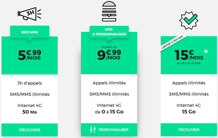 SFR RED : un forfait avec 15Go d'Internet 4G à 15€ par mois !