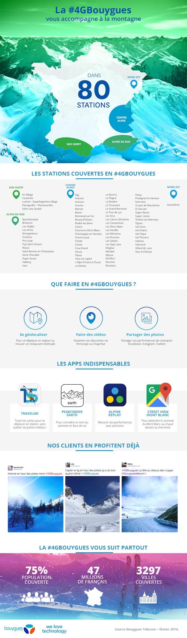 Infographie-Bouygues-Telecom-4G-Ski-2016