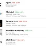 Apple, entreprise la plus admirée au monde depuis 9 ans