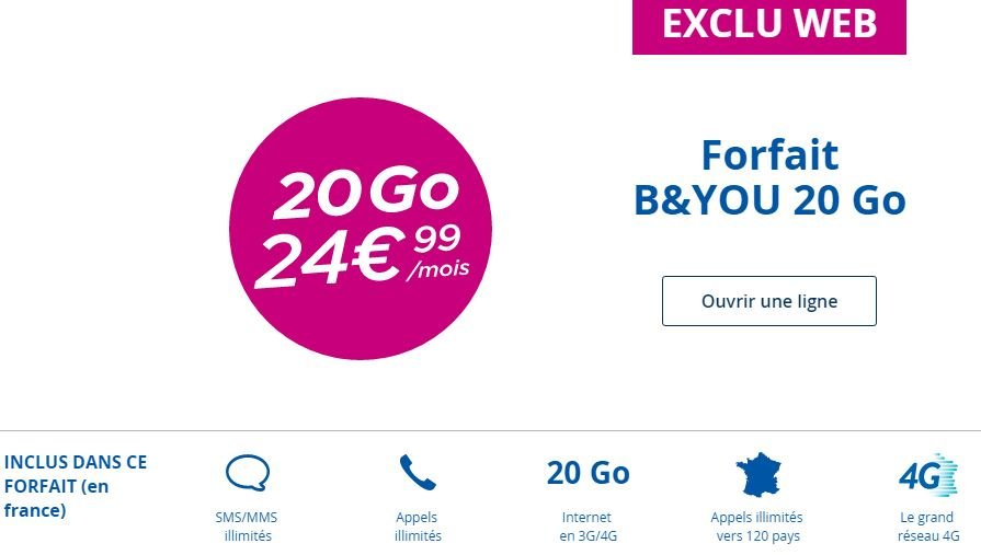 Forfait-B-and-You-20GO-exclu-web