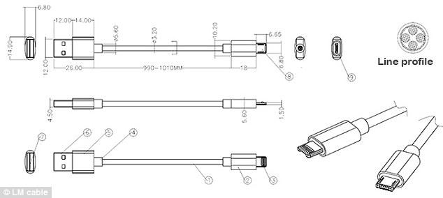LMcable-cable-de-recharge-pour-appareils-ios-et-android-002