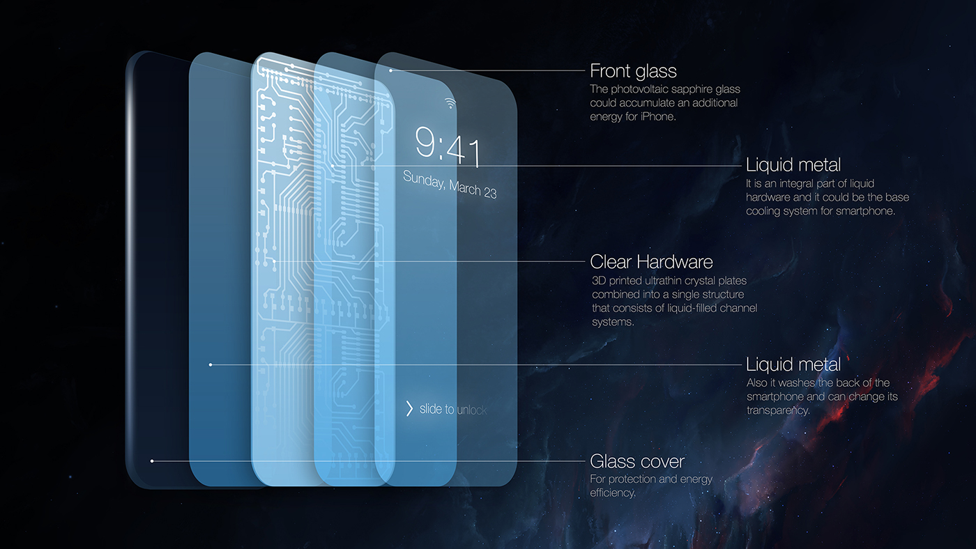 iPhone 7 concept Herman Haidin 002 - iPhone 7 : un concept futuriste en attendant sa sortie