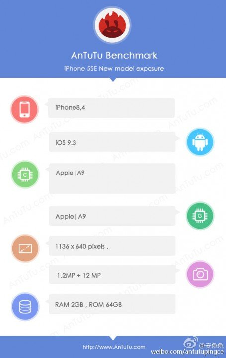 iPhone-SE-AnTuTu-benchmark-1