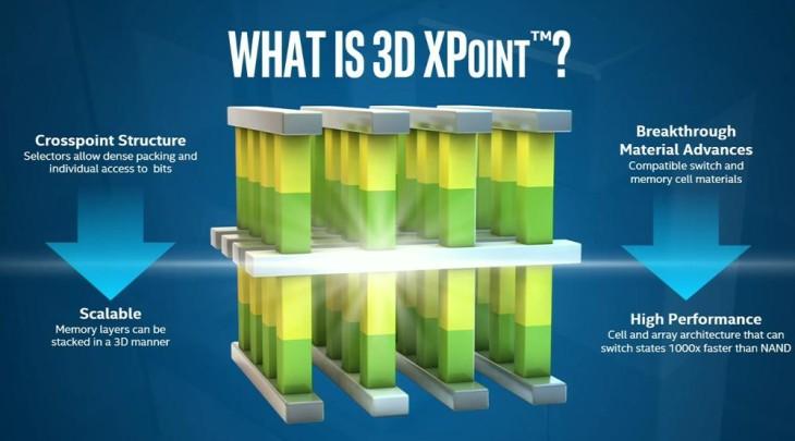 Optane : les SSD des futurs Mac 1000 x plus rapides ?