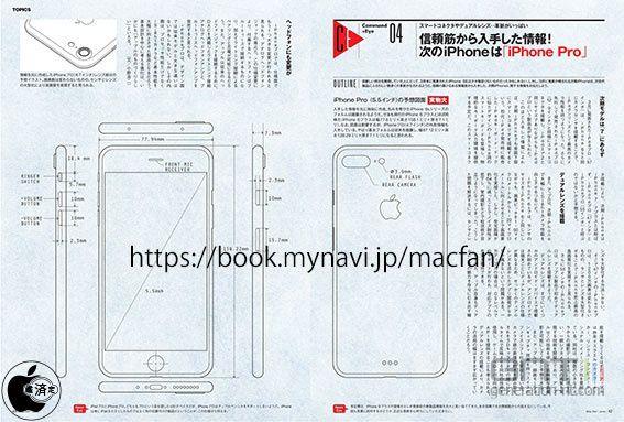 iphone 7 pro schema - iPhone 7 Pro : un schéma avec double capteur photo, sans prise jack