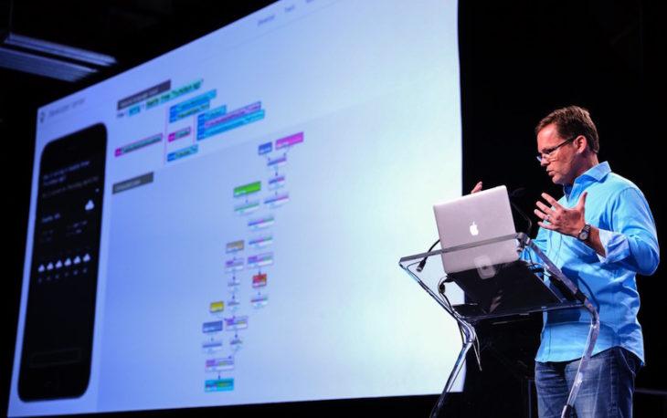 Viv : le nouvel assistant virtuel des créateurs de Siri