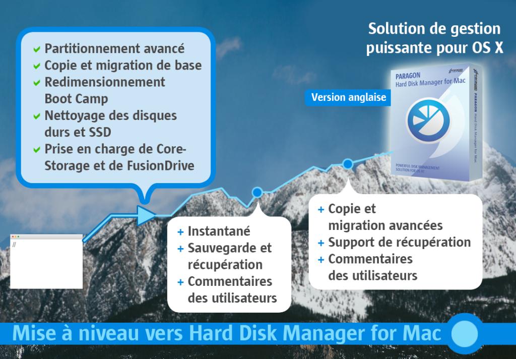 hard disk manager mac 1024x712 - Hard Disk Manager : sortie le 1er juin sur Mac