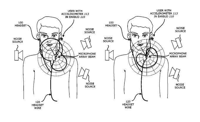 Brevets Apple : des ports waterproof et des écouteurs anti-bruit