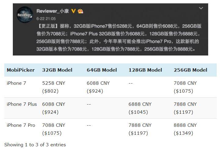 iPhone-7-7-Plus-7-Pro-prix-fuite