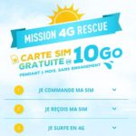 Bouygues Telecom : une carte SIM gratuite avec 10 Go d'Internet 4G !