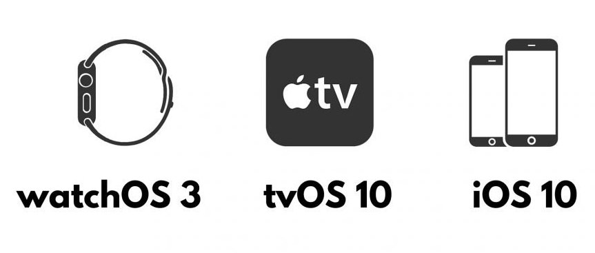 watchos 3 tvos 10 ios 10 - Apple Watch / Apple TV : watchOS 3.1.1 & tvOS 10.1 bêtas 2 disponibles