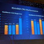 iPhone 7 : le processeur Kirin 960 (Huawei) meilleur que l'A10 Fusion ?
