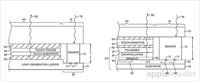 brevet-iphone-capteurs-luminosite-ecran