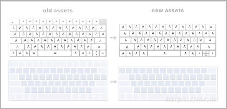 macOS Sierra confirme la sortie du MacBook Pro avec barre OLED