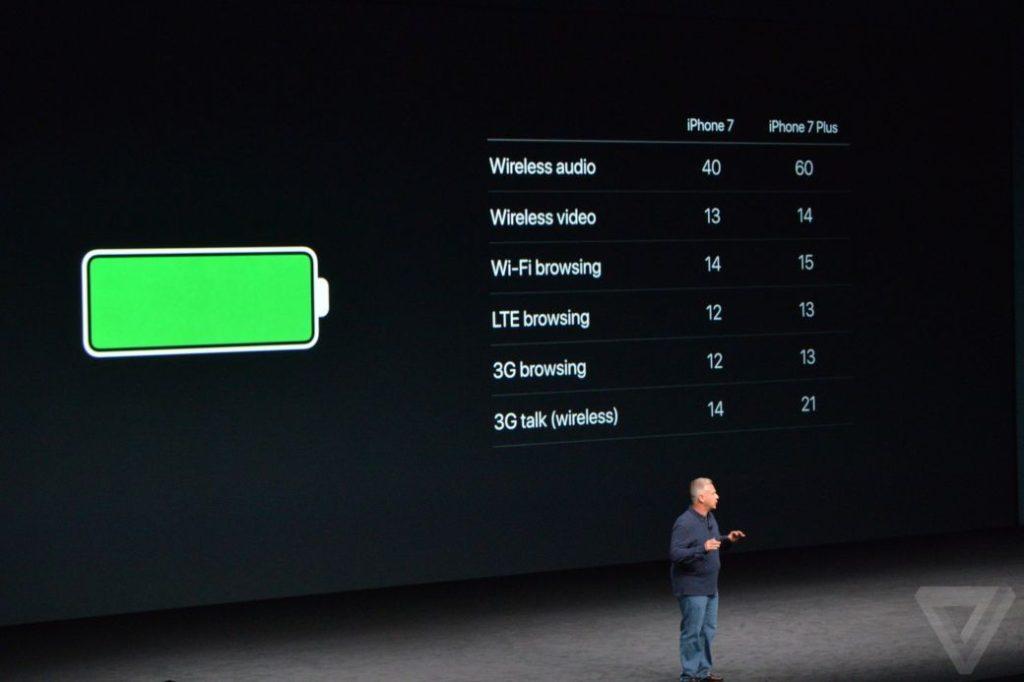 autonomie batterie iphone 7 7 plus 1024x682 - iPhone : bientôt une meilleure autonomie de batterie ?