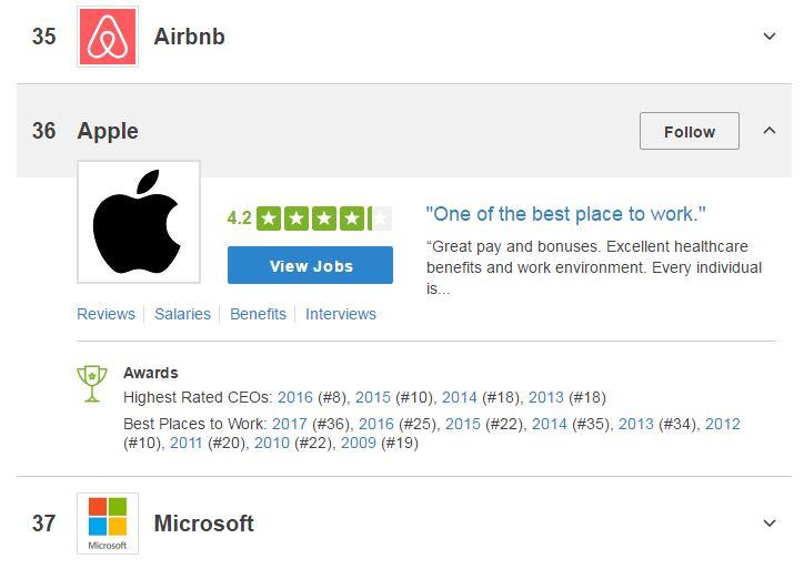 glassdoor 2016 apple - Apple est loin d'être l'entreprise rêvée pour un employé