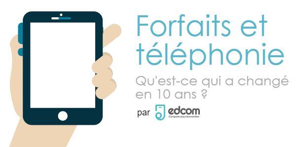 infographie edcom - Infographie : forfaits et téléphonie, ce qui a changé en 10 ans