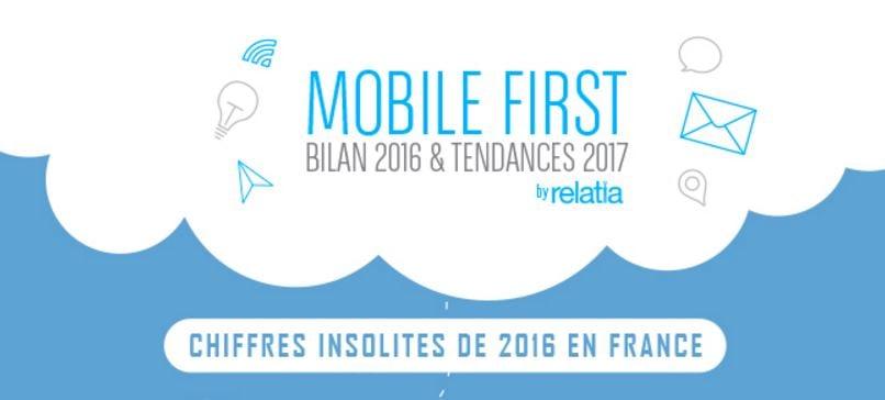 mobile first - Infographie : chiffres-clés du mobile en France en 2016, prévisions 2017