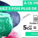 RED SFR : 2 forfaits en promo à vie (5Go à 10€/mois, 15+5Go à 15€/mois)