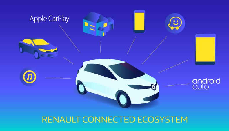 apple car android auto renault - CarPlay : les voitures Renault embarqueront le système d'Apple
