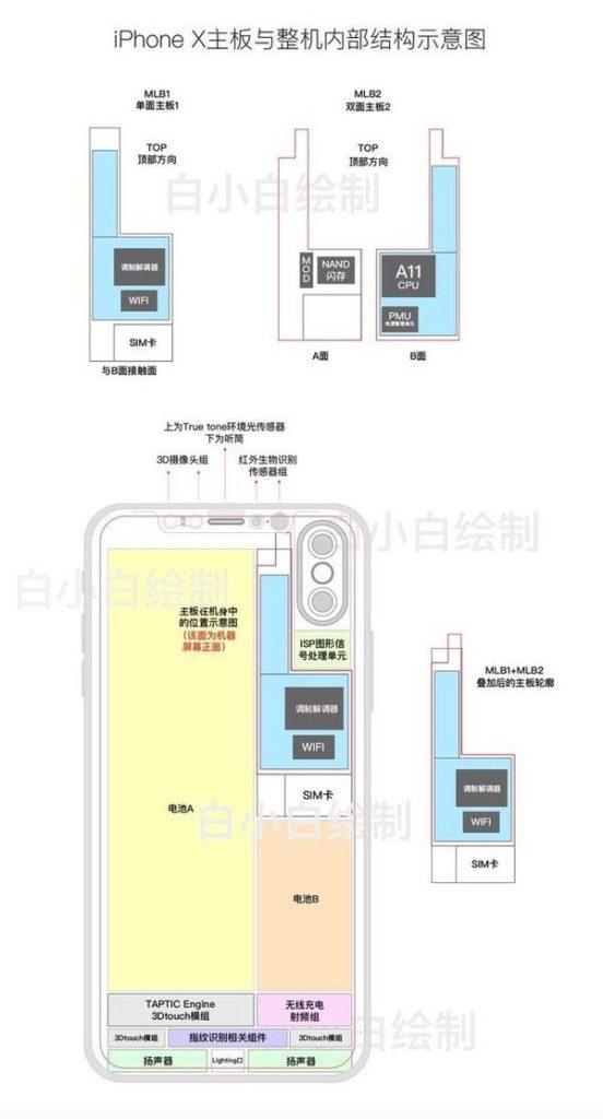 schema interne iphone 8 552x1024 - iPhone 8 : un premier schéma dévoile les composants internes